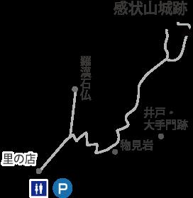 感状山城跡マップ